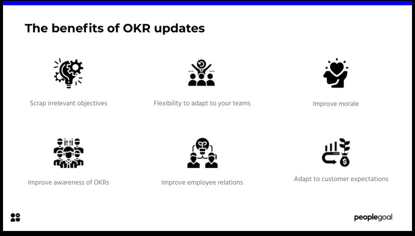 Benefits of OKR Updates
