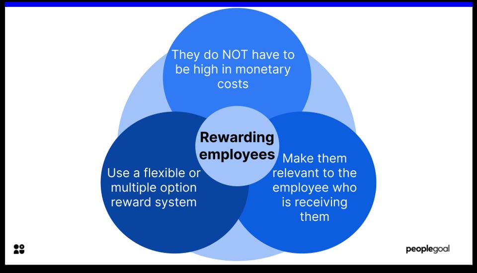 employee relations rewards