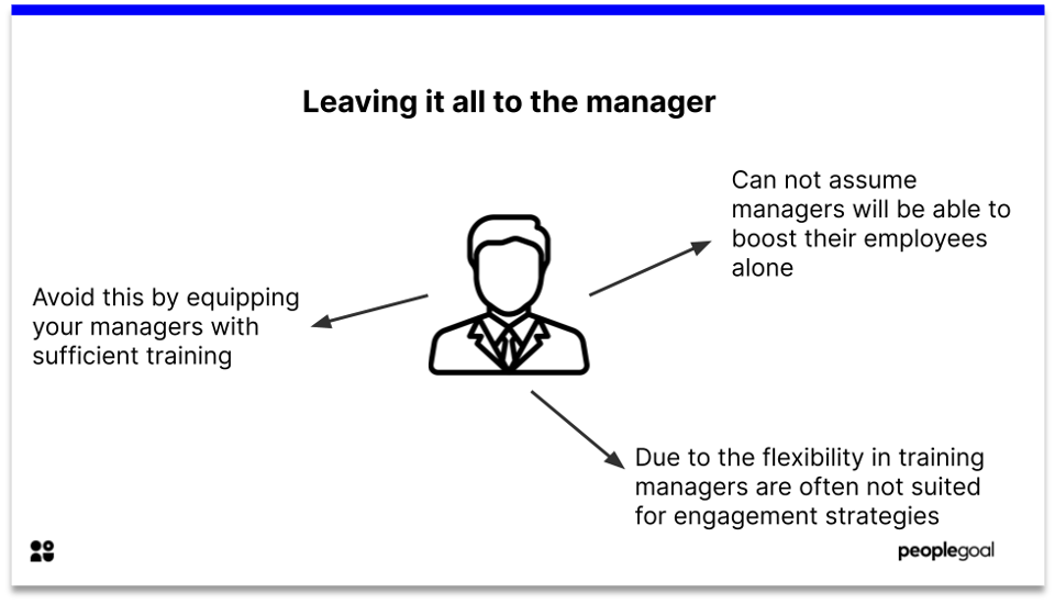 employee engagement - manager