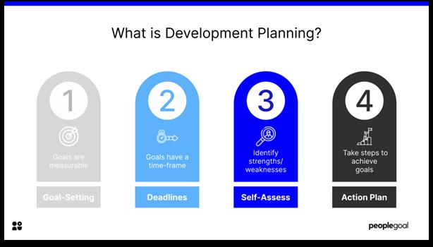 Development Planning - what is development planning