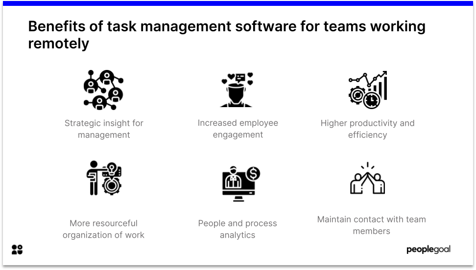 Benefits of task management software for teams working remotely