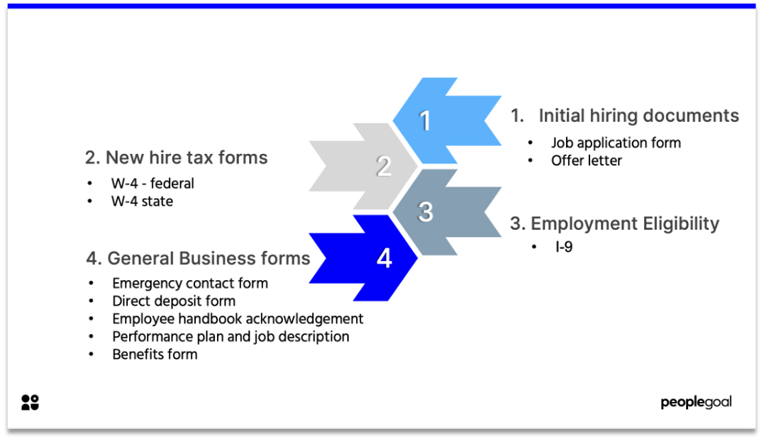 new employee forms --4