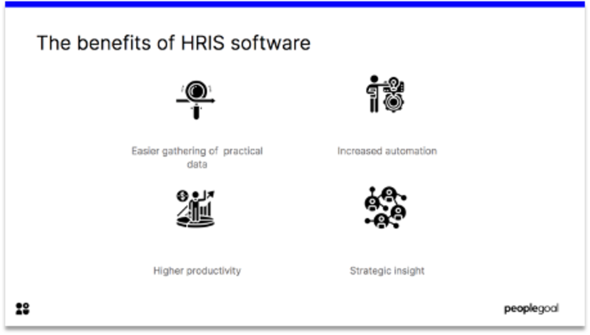 The benefits of HRIS software