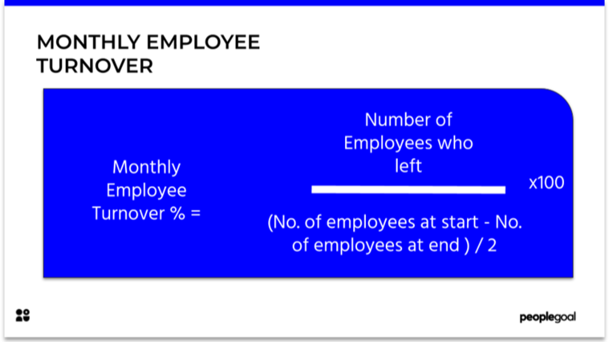 How to calculate monthly employee turnover