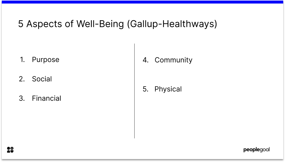5 Aspects of Wellbeing for Employee Wellness programs