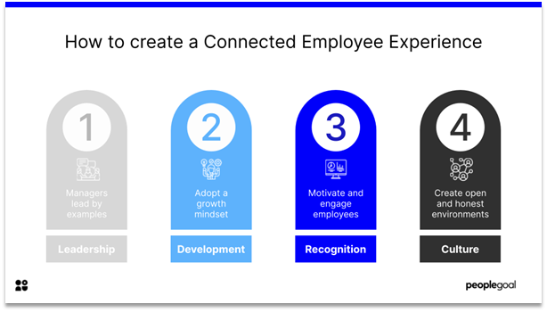 Connected Employees - how to create a connected employee experience
