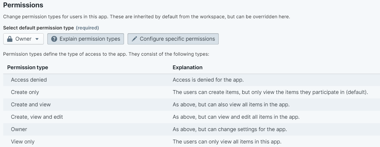 Permission updated 2.2