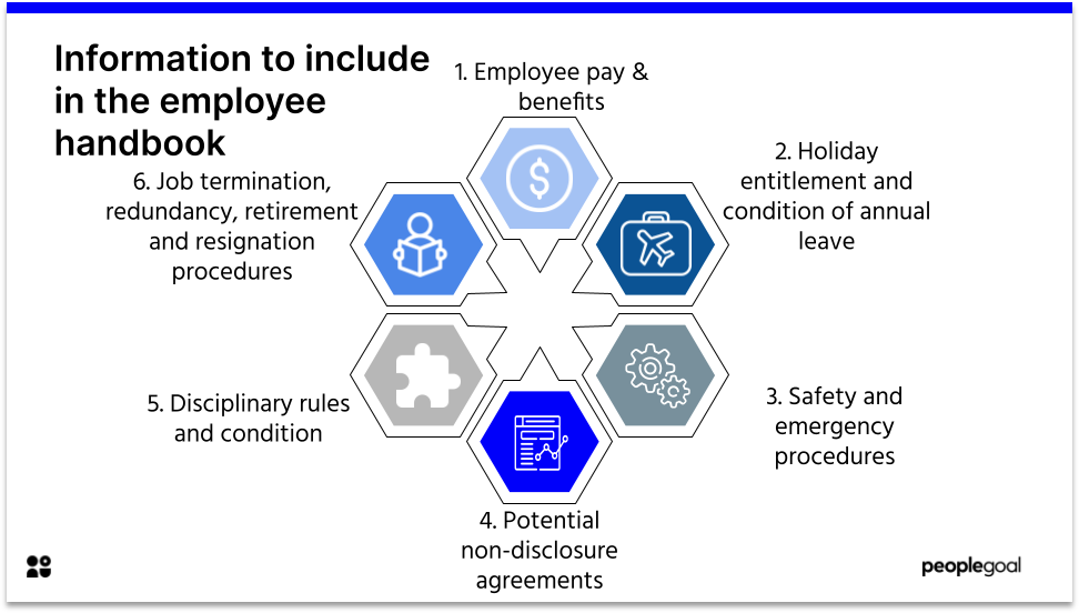 Information to include in the employee handbook