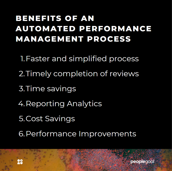 Employee Performance Review Process