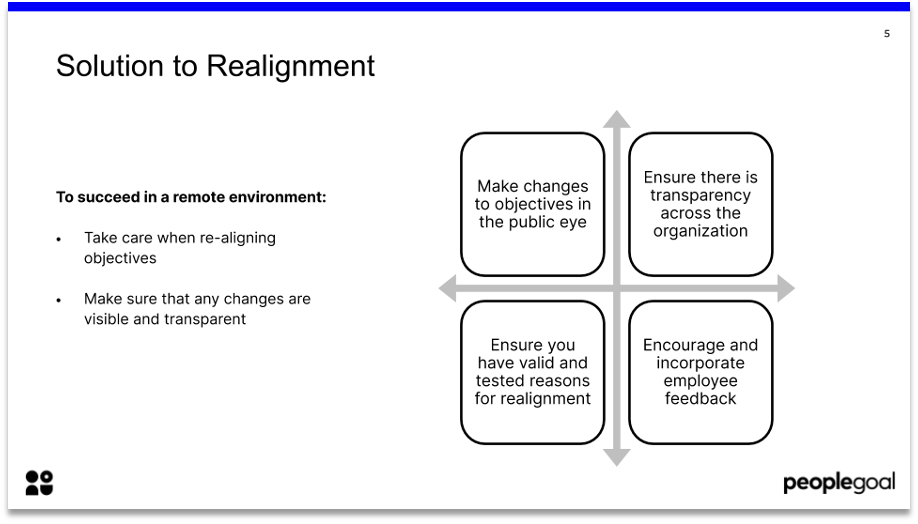 goal setting remotely solution to realignment