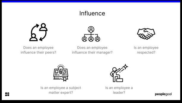 Key Performance Indicators - influence