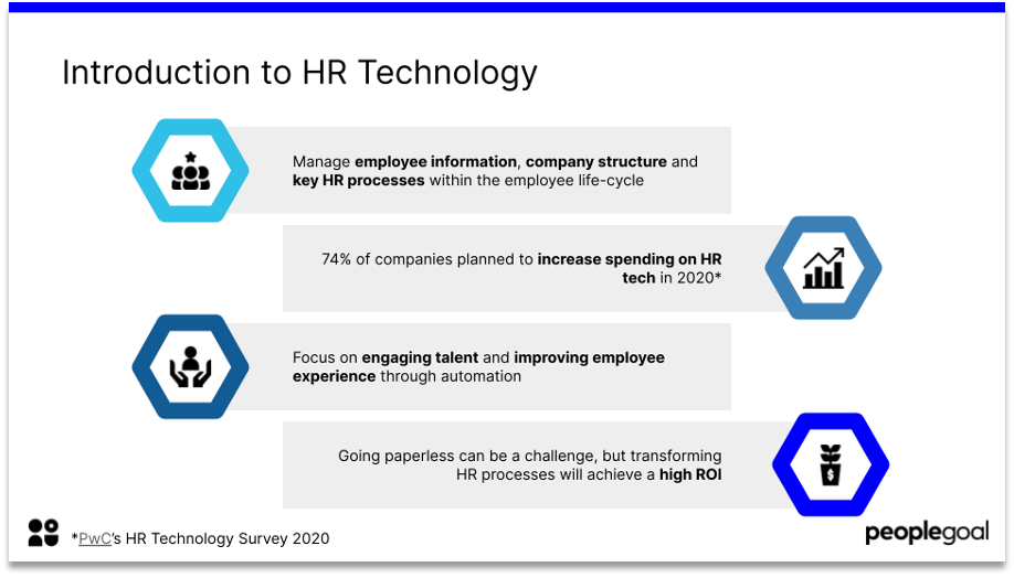 introduction to hr tech