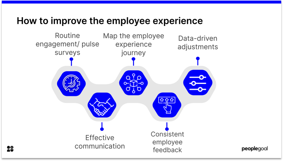 How to Improve the Employee Experience