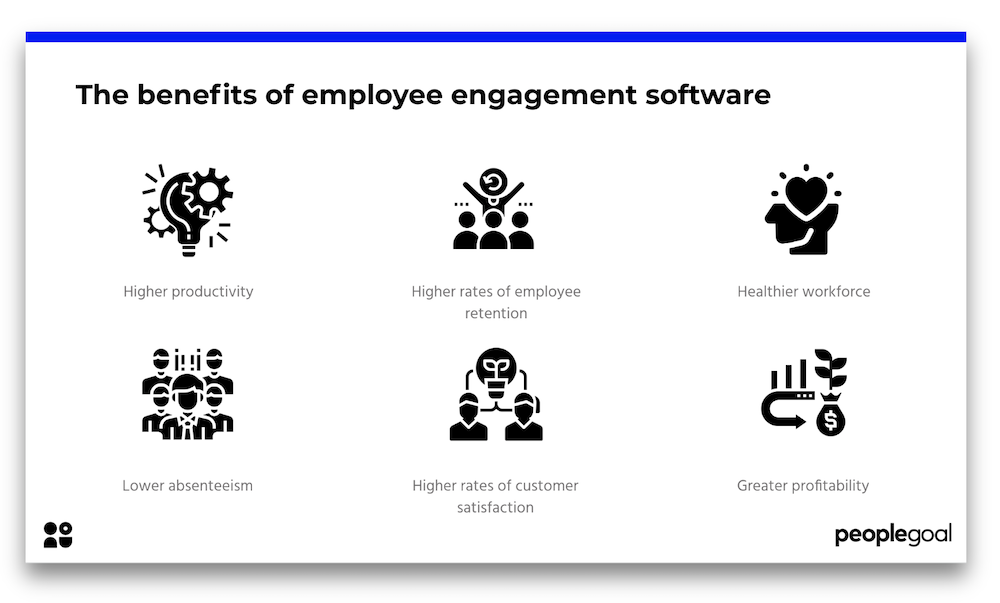 benefits of employee engagement software