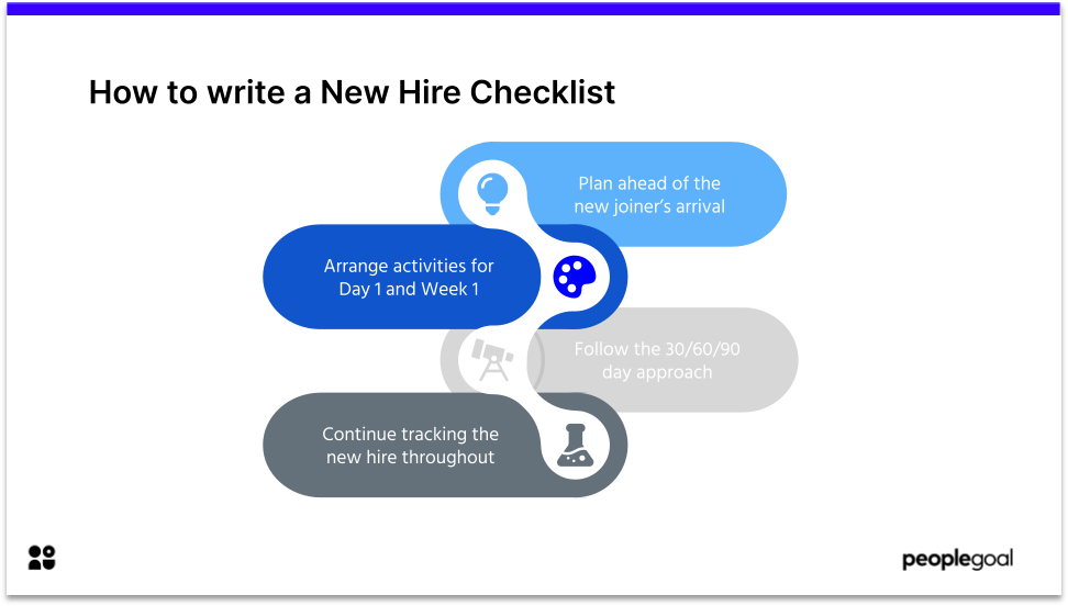 How to Write a New Hire Checklist