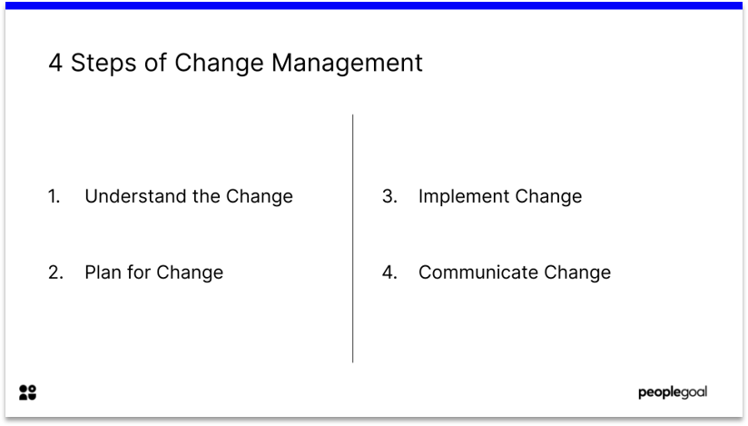 4 Steps of Change Management for Human Resources
