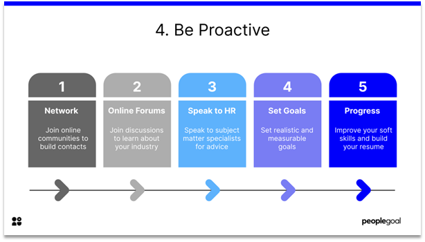 Career Development - be proactive