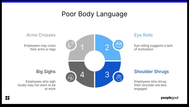 Lack of Motivation - poor body language