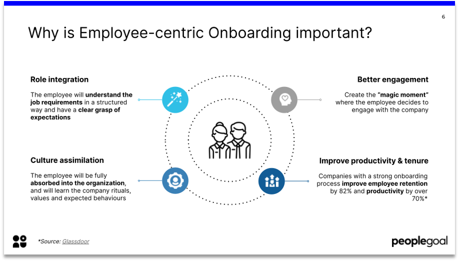 remote onboarding why employee-centric onboarding is important