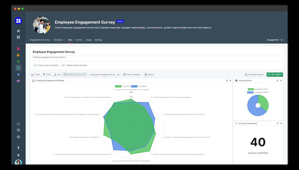 engagement survey metrics peoplegoal