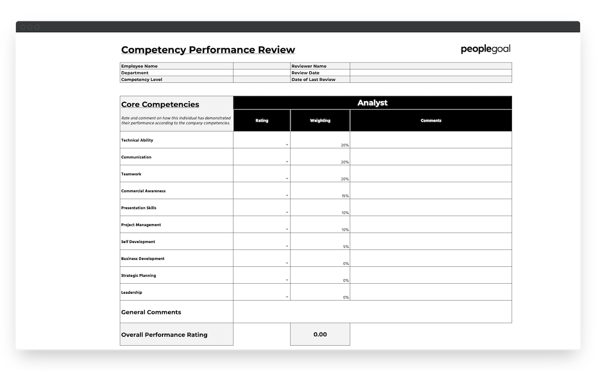 peoplegoal competency performance review template