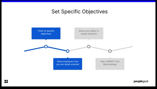 career goals - set specific objectives