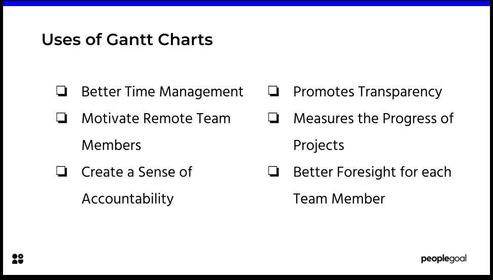 Uses of Gantt Charts - task management tools