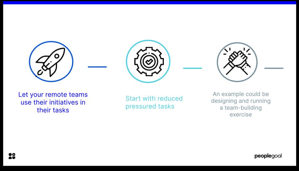 teamwork - initiative