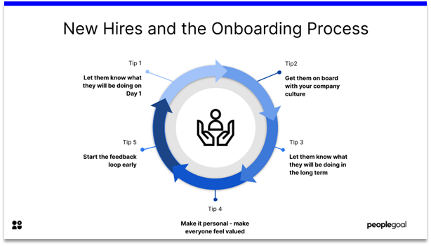 Impressions - new hires and onboarding
