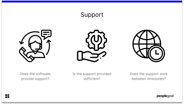 Performance Management Software - support