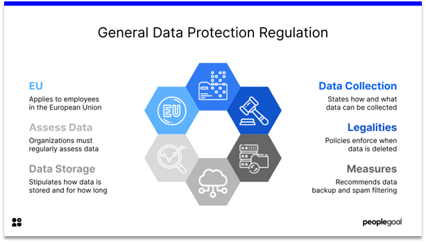 data protection policy - GDPR