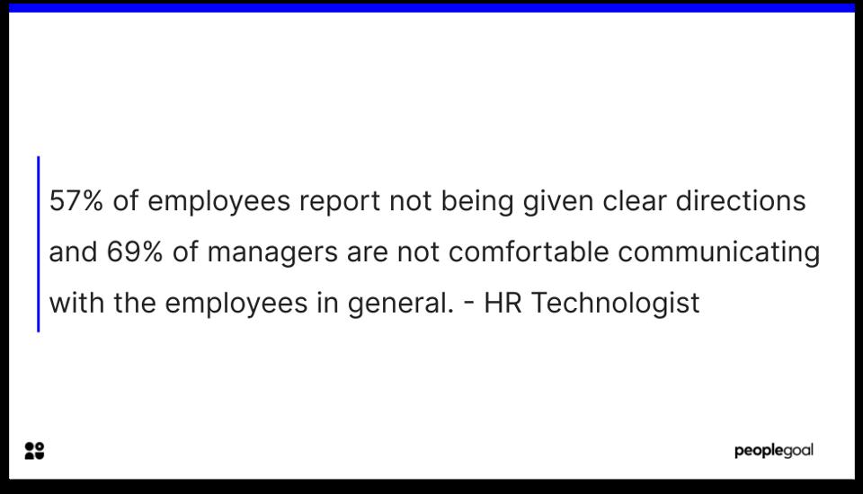 employee relations 57%