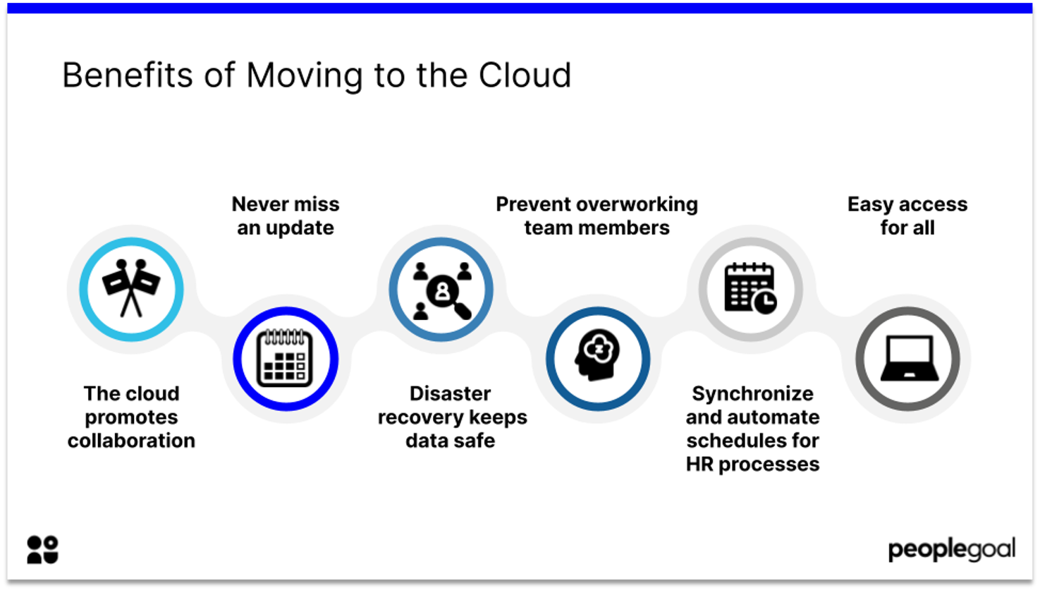 Benefits of Moving to the Cloud