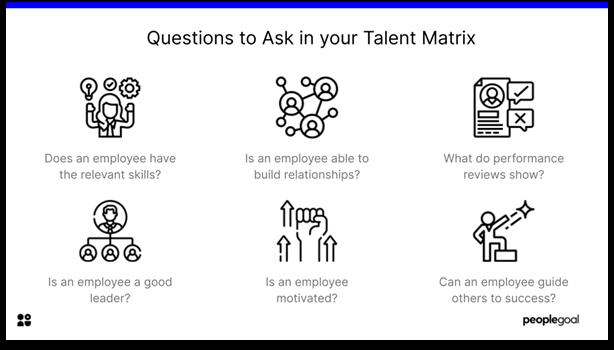 Talent Matrix - questions to ask