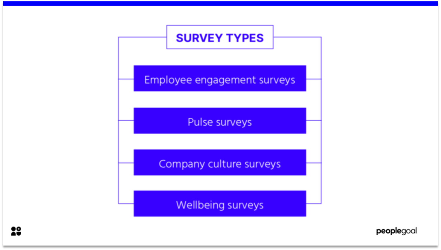 Engagement Survey Types