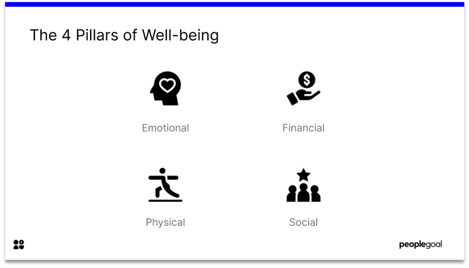 4 pillars of wellbeing initiatives