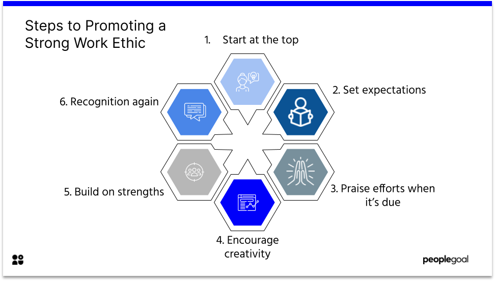 Steps to promoting a strong work ethic