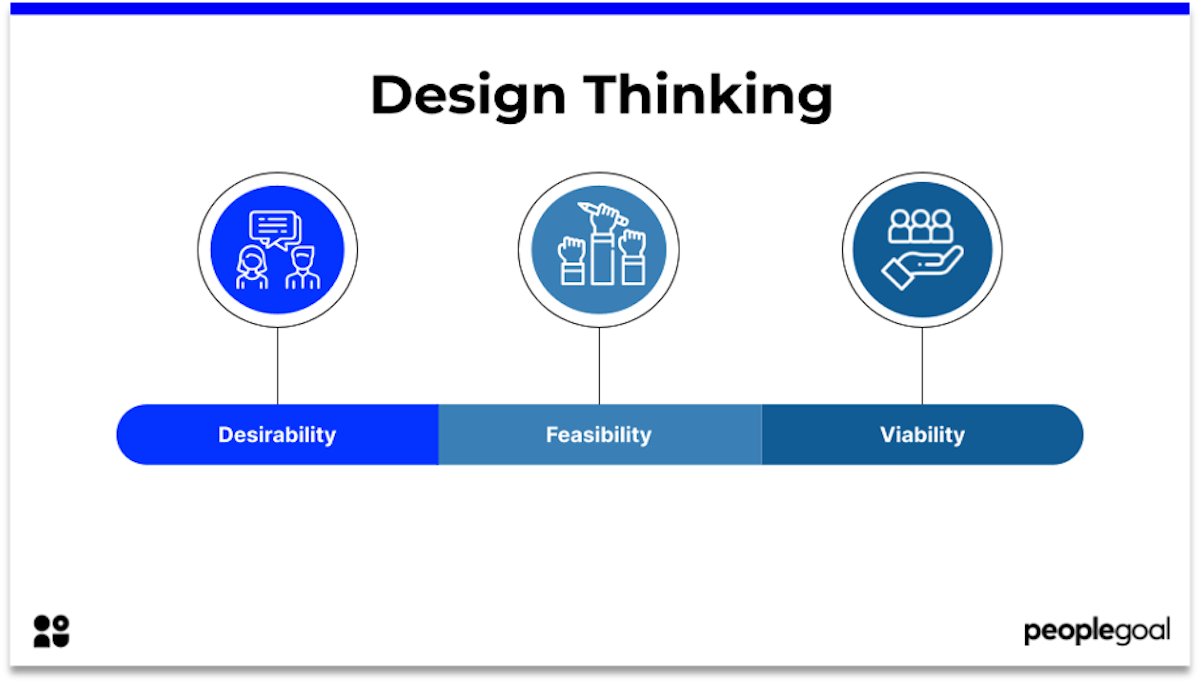 employee experience design thinking peoplegoal