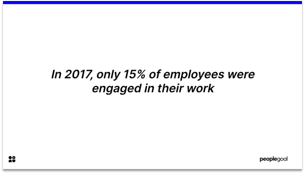 Connected Employees - Fact