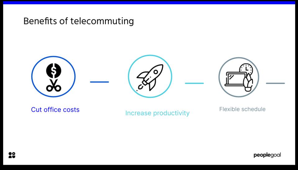 telecommuting -benefits