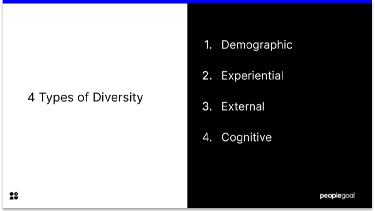 4 Types of Diversity Diversity and Inclusion