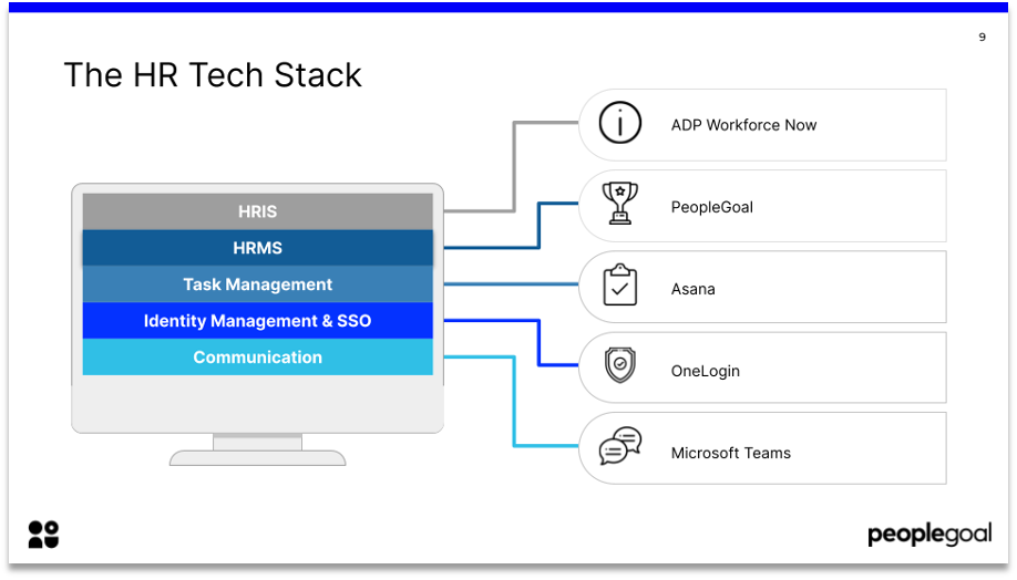 best tools for your hr tech stack