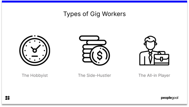 Gig Workers - types