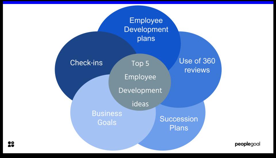 Employee devolopment - TOP 5