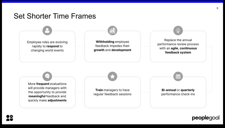remote performance reviews shorter time frames