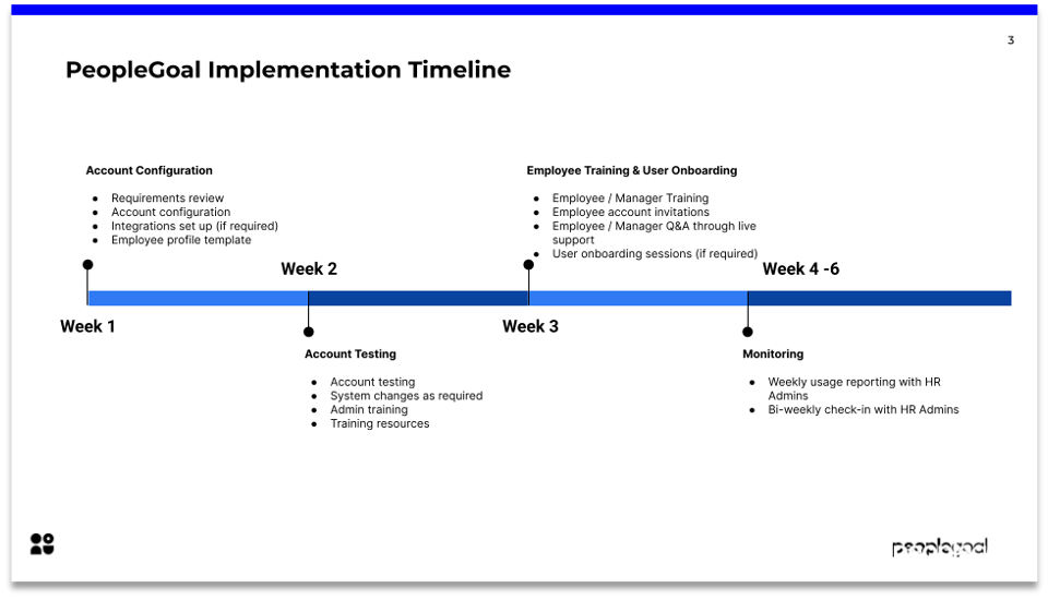 PeopleGoal Performance Review Implementation Timeline
