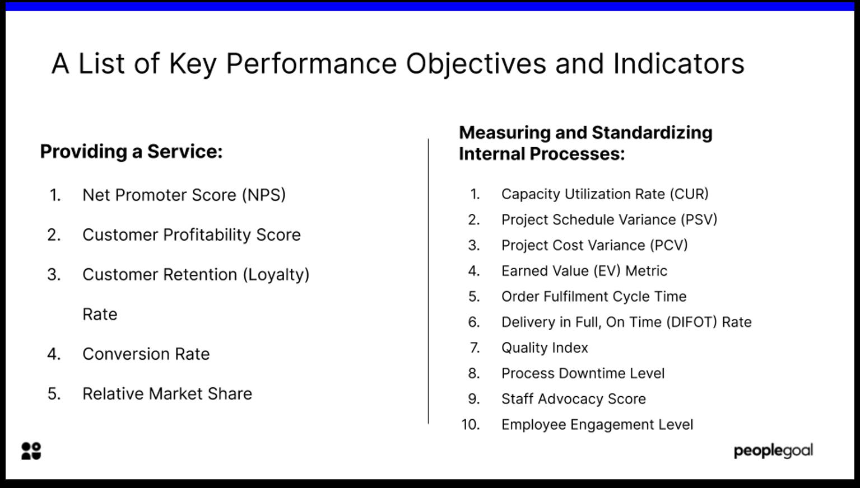 key performance objectives objectives and indicators
