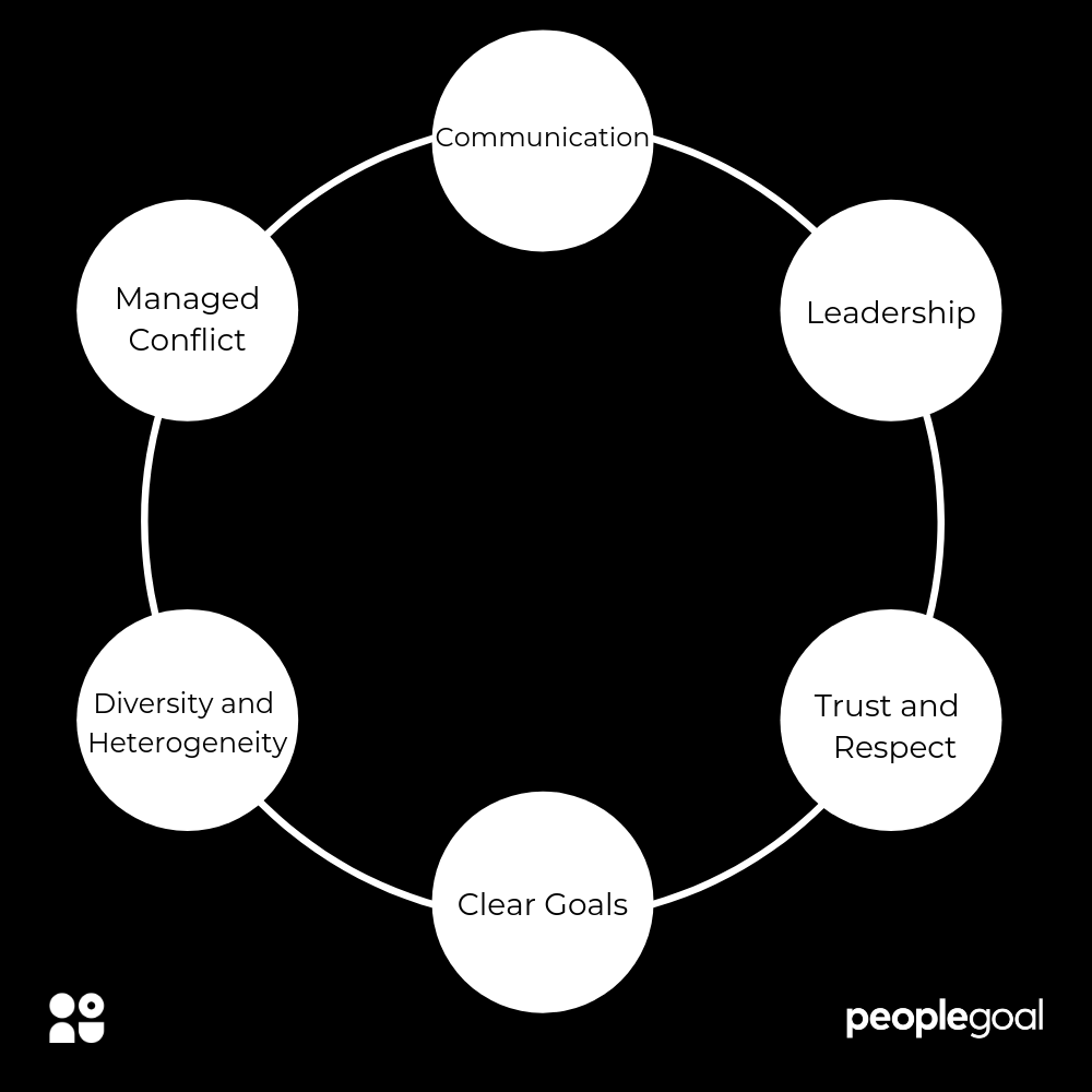 What makes a good team