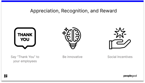 Employee Engagement - appreciation, recognition, and reward