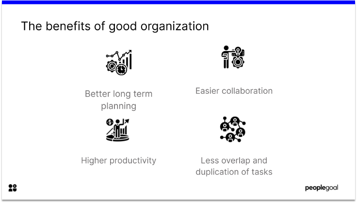 The benefits of good organization
